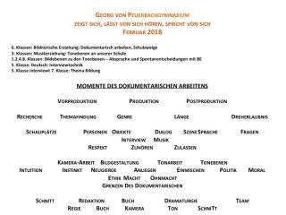 Peuerbachgymnasium Linz / dokumentarisch arbeiten